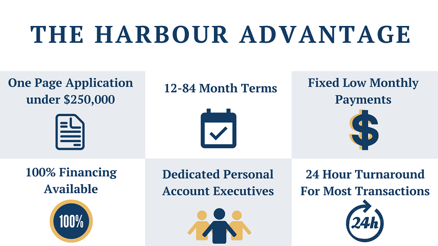 The Harbour Advantage