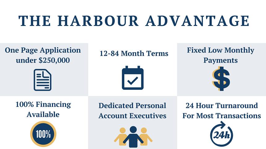 Harbour Advantage